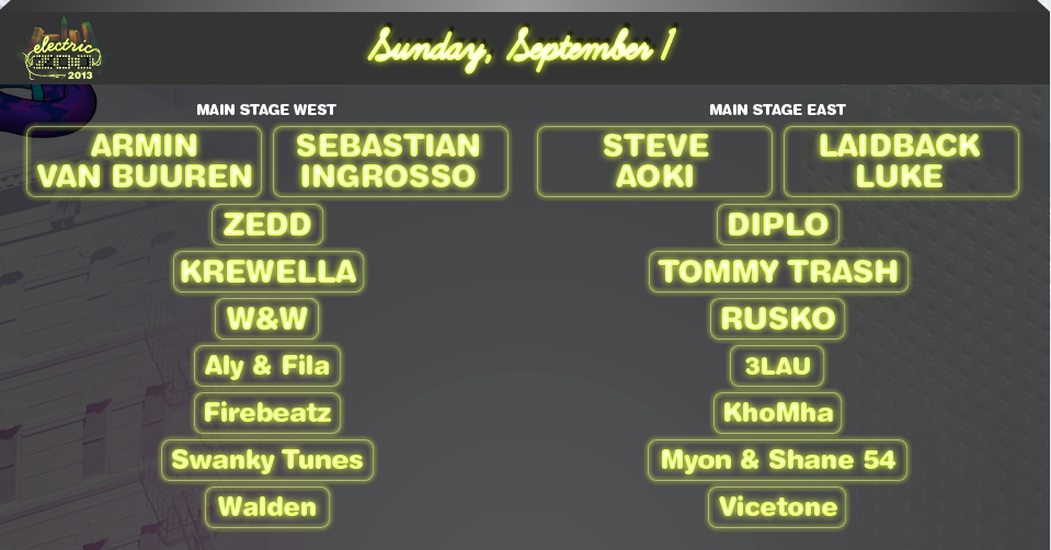 Line up Sunday